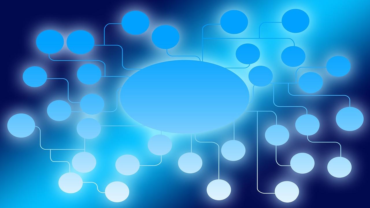 分散型ネットワーク